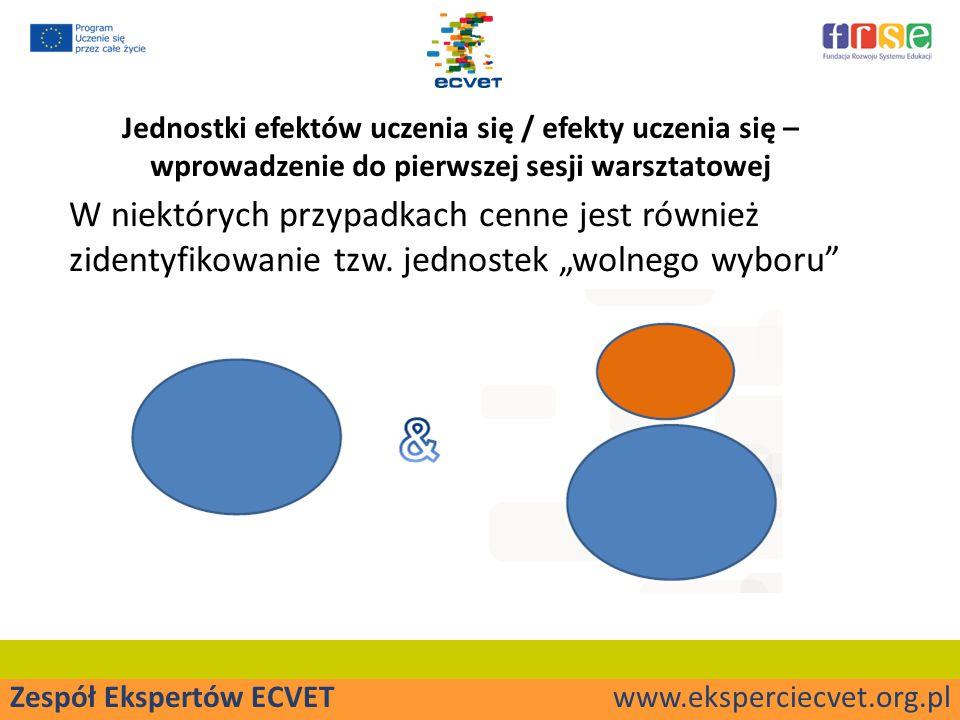 Zespół Ekspertów ECVET www.eksperciecvet.org.pl Jednostki efektów uczenia się / efekty uczenia się – wprowadzenie do pierwszej sesji warsztatowej W niektórych przypadkach cenne jest również zidentyfikowanie tzw.