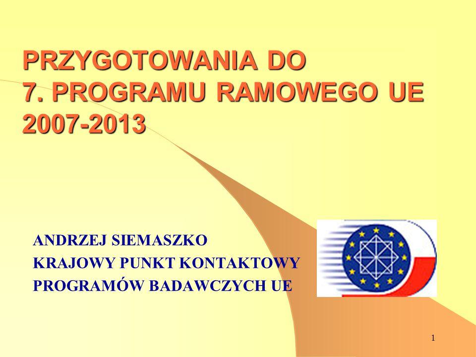 A.Siemaszko 22 Akcja informacyjno-szkoleniowa Zadanie 20 Potencjał dla badań podstawowych  rozbudowa kontaktów z European Research Council (prof.