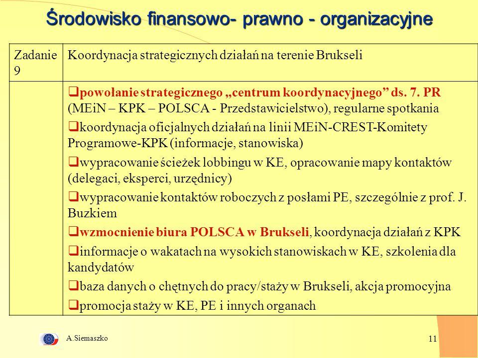 """A.Siemaszko 11 Środowisko finansowo- prawno - organizacyjne Zadanie 9 Koordynacja strategicznych działań na terenie Brukseli  powołanie strategicznego """"centrum koordynacyjnego ds."""
