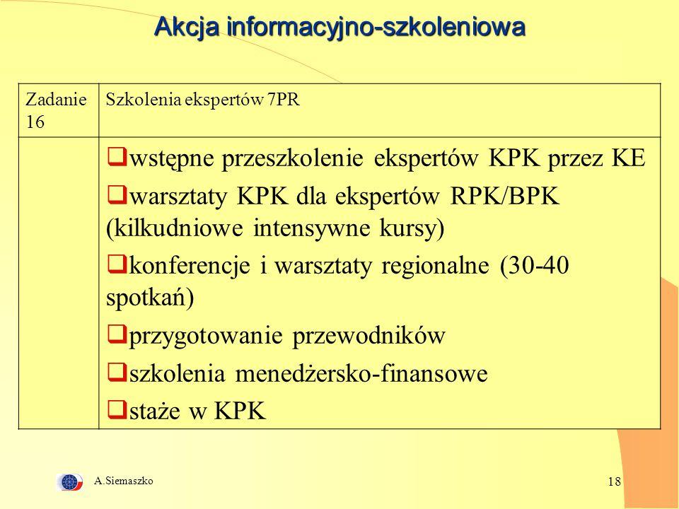 A.Siemaszko 18 Akcja informacyjno-szkoleniowa Zadanie 16 Szkolenia ekspertów 7PR  wstępne przeszkolenie ekspertów KPK przez KE  warsztaty KPK dla ekspertów RPK/BPK (kilkudniowe intensywne kursy)  konferencje i warsztaty regionalne (30-40 spotkań)  przygotowanie przewodników  szkolenia menedżersko-finansowe  staże w KPK