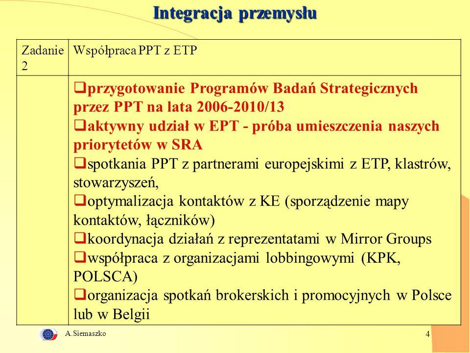 A.Siemaszko 4 Integracja przemysłu Zadanie 2 Współpraca PPT z ETP  przygotowanie Programów Badań Strategicznych przez PPT na lata 2006-2010/13  aktywny udział w EPT - próba umieszczenia naszych priorytetów w SRA  spotkania PPT z partnerami europejskimi z ETP, klastrów, stowarzyszeń,  optymalizacja kontaktów z KE (sporządzenie mapy kontaktów, łączników)  koordynacja działań z reprezentatami w Mirror Groups  współpraca z organizacjami lobbingowymi (KPK, POLSCA)  organizacja spotkań brokerskich i promocyjnych w Polsce lub w Belgii