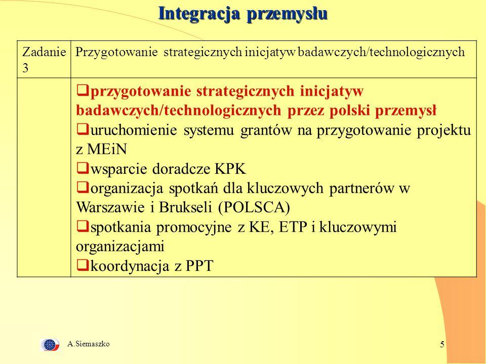 A.Siemaszko 5 Integracja przemysłu Zadanie 3 Przygotowanie strategicznych inicjatyw badawczych/technologicznych  przygotowanie strategicznych inicjatyw badawczych/technologicznych przez polski przemysł  uruchomienie systemu grantów na przygotowanie projektu z MEiN  wsparcie doradcze KPK  organizacja spotkań dla kluczowych partnerów w Warszawie i Brukseli (POLSCA)  spotkania promocyjne z KE, ETP i kluczowymi organizacjami  koordynacja z PPT