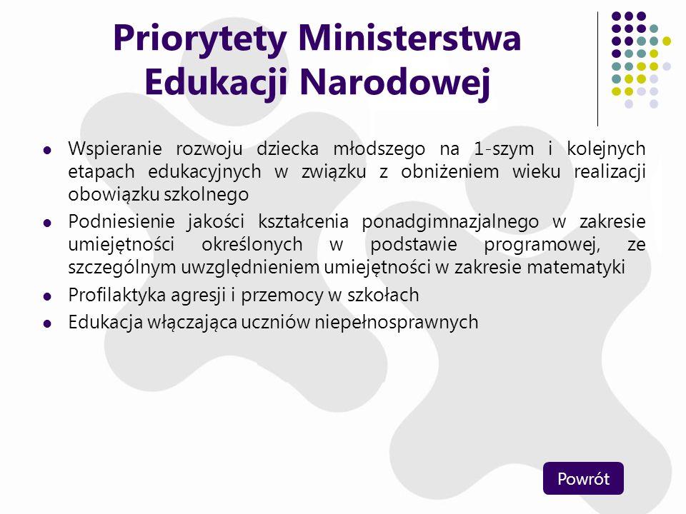 Priorytety Ministerstwa Edukacji Narodowej Wspieranie rozwoju dziecka młodszego na 1-szym i kolejnych etapach edukacyjnych w związku z obniżeniem wiek