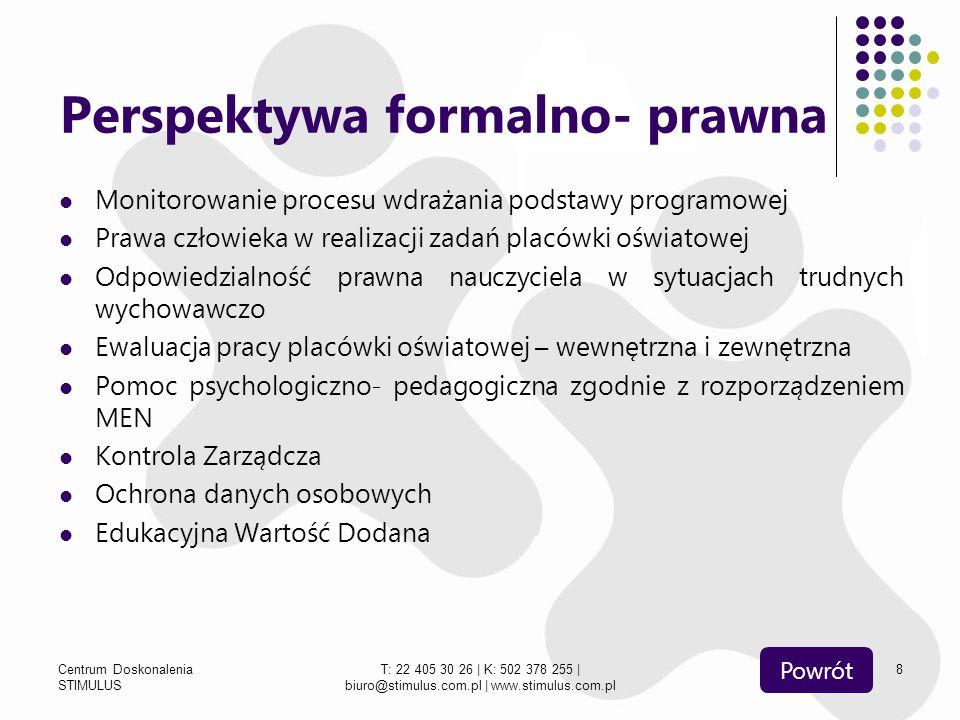 Centrum Doskonalenia STIMULUS T: 22 405 30 26 | K: 502 378 255 | biuro@stimulus.com.pl | www.stimulus.com.pl 8 Perspektywa formalno- prawna Monitorowa
