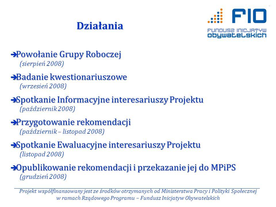 Działania Projekt współfinansowany jest ze środków otrzymanych od Ministerstwa Pracy i Polityki Społecznej w ramach Rządowego Programu – Fundusz Inicjatyw Obywatelskich  Powołanie Grupy Roboczej  Powołanie Grupy Roboczej (sierpień 2008)  Badanie kwestionariuszowe  Badanie kwestionariuszowe (wrzesień 2008)  Spotkanie Informacyjne interesariuszy Projektu  Spotkanie Informacyjne interesariuszy Projektu (październik 2008)  Przygotowanie rekomendacji  Przygotowanie rekomendacji (październik – listopad 2008)  Spotkanie Ewaluacyjne interesariuszy Projektu  Spotkanie Ewaluacyjne interesariuszy Projektu (listopad 2008)  Opublikowanie rekomendacji i przekazanie jej do MPiPS  Opublikowanie rekomendacji i przekazanie jej do MPiPS (grudzień 2008)