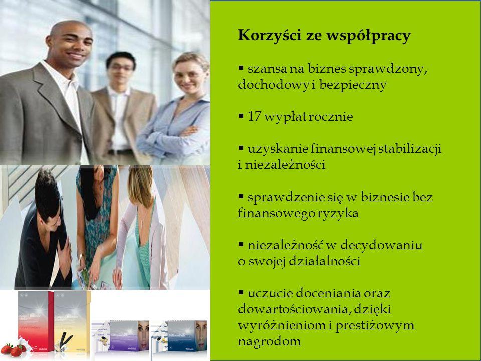 Korzyści ze współpracy  szansa na biznes sprawdzony, dochodowy i bezpieczny  17 wypłat rocznie  uzyskanie finansowej stabilizacji i niezależności  sprawdzenie się w biznesie bez finansowego ryzyka  niezależność w decydowaniu o swojej działalności  uczucie doceniania oraz dowartościowania, dzięki wyróżnieniom i prestiżowym nagrodom