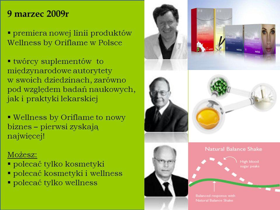 9 marzec 2009r  premiera nowej linii produktów Wellness by Oriflame w Polsce  twórcy suplementów to międzynarodowe autorytety w swoich dziedzinach, zarówno pod względem badań naukowych, jak i praktyki lekarskiej  Wellness by Oriflame to nowy biznes – pierwsi zyskają najwięcej.