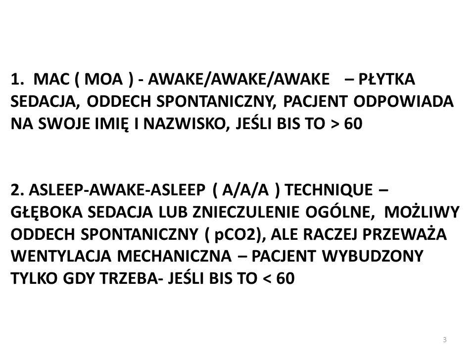 1. MAC ( MOA ) - AWAKE/AWAKE/AWAKE – PŁYTKA SEDACJA, ODDECH SPONTANICZNY, PACJENT ODPOWIADA NA SWOJE IMIĘ I NAZWISKO, JEŚLI BIS TO > 60 2. ASLEEP-AWAK