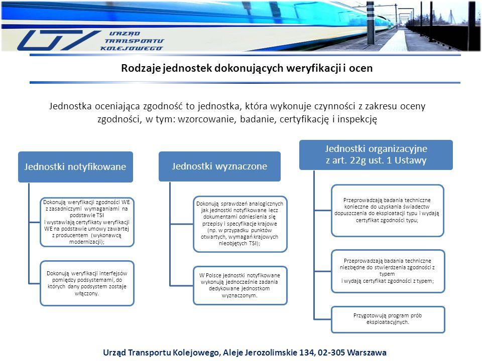 Rodzaje jednostek dokonujących weryfikacji i ocen Jednostka oceniająca zgodność to jednostka, która wykonuje czynności z zakresu oceny zgodności, w tym: wzorcowanie, badanie, certyfikację i inspekcję Jednostki notyfikowane Dokonują weryfikacji zgodności WE z zasadniczymi wymaganiami na podstawie TSI i wystawiają certyfikaty weryfikacji WE na podstawie umowy zawartej z producentem (wykonawcą modernizacji); Dokonują weryfikacji interfejsów pomiędzy podsystemami, do których dany podsystem zostaje włączony.