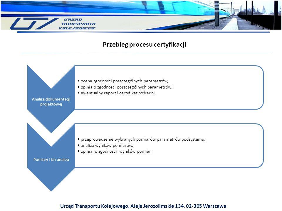 Urząd Transportu Kolejowego, Aleje Jerozolimskie 134, 02-305 Warszawa Przebieg procesu certyfikacji Analiza dokumentacji projektowej ocena zgodności poszczególnych parametrów, opinia o zgodności poszczególnych parametrów; ewentualny raport i certyfikat pośredni.