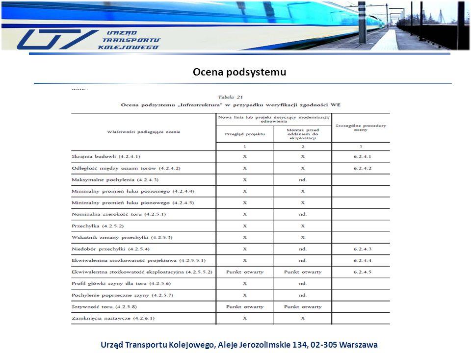 Urząd Transportu Kolejowego, Aleje Jerozolimskie 134, 02-305 Warszawa Ocena podsystemu