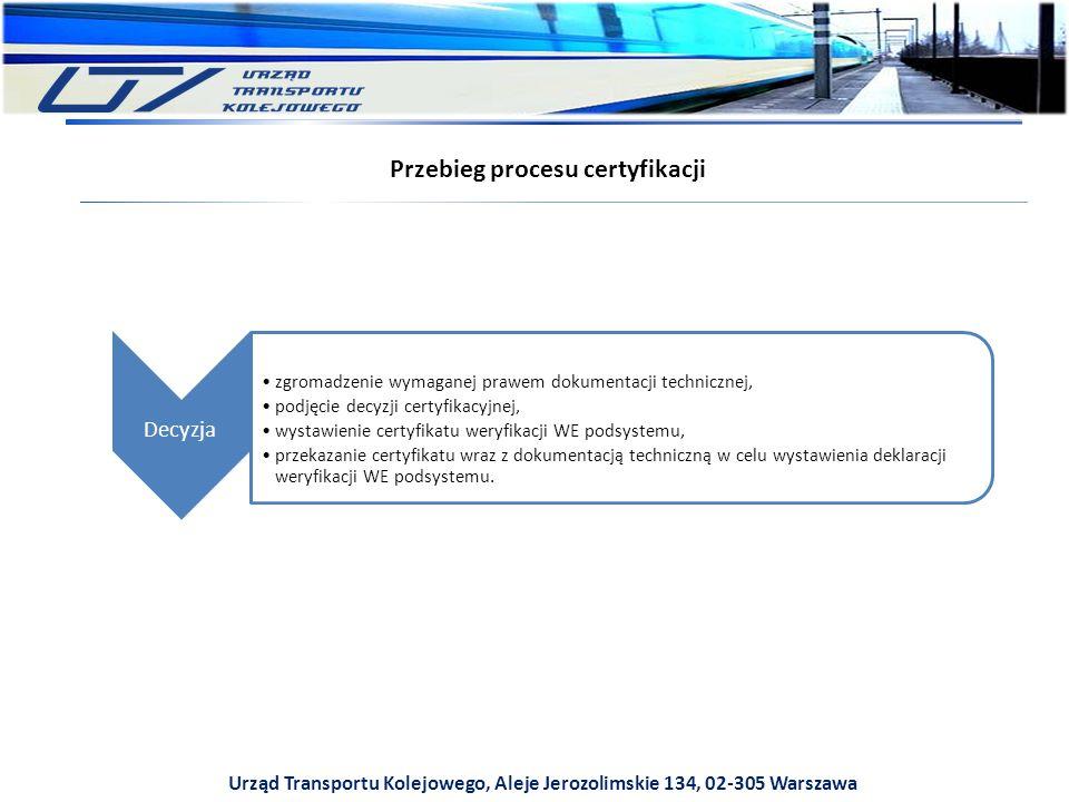 Urząd Transportu Kolejowego, Aleje Jerozolimskie 134, 02-305 Warszawa Przebieg procesu certyfikacji Decyzja zgromadzenie wymaganej prawem dokumentacji technicznej, podjęcie decyzji certyfikacyjnej, wystawienie certyfikatu weryfikacji WE podsystemu, przekazanie certyfikatu wraz z dokumentacją techniczną w celu wystawienia deklaracji weryfikacji WE podsystemu.