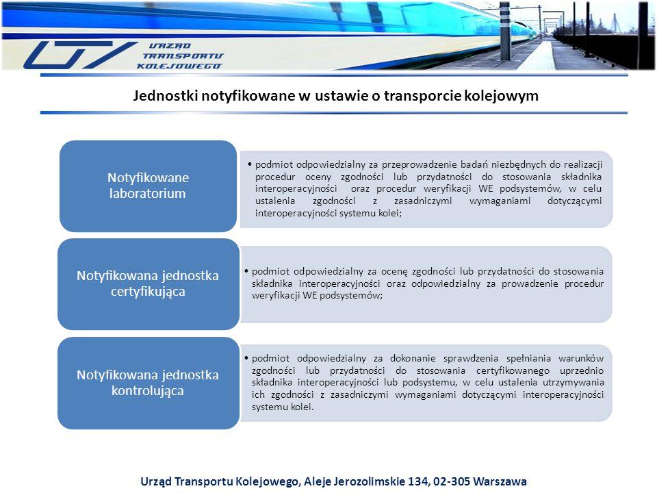 Urząd Transportu Kolejowego, Aleje Jerozolimskie 134, 02-305 Warszawa Jednostki notyfikowane w ustawie o transporcie kolejowym podmiot odpowiedzialny za przeprowadzenie badań niezbędnych do realizacji procedur oceny zgodności lub przydatności do stosowania składnika interoperacyjności oraz procedur weryfikacji WE podsystemów, w celu ustalenia zgodności z zasadniczymi wymaganiami dotyczącymi interoperacyjności systemu kolei; Notyfikowane laboratorium podmiot odpowiedzialny za ocenę zgodności lub przydatności do stosowania składnika interoperacyjności oraz odpowiedzialny za prowadzenie procedur weryfikacji WE podsystemów; Notyfikowana jednostka certyfikująca podmiot odpowiedzialny za dokonanie sprawdzenia spełniania warunków zgodności lub przydatności do stosowania certyfikowanego uprzednio składnika interoperacyjności lub podsystemu, w celu ustalenia utrzymywania ich zgodności z zasadniczymi wymaganiami dotyczącymi interoperacyjności systemu kolei.