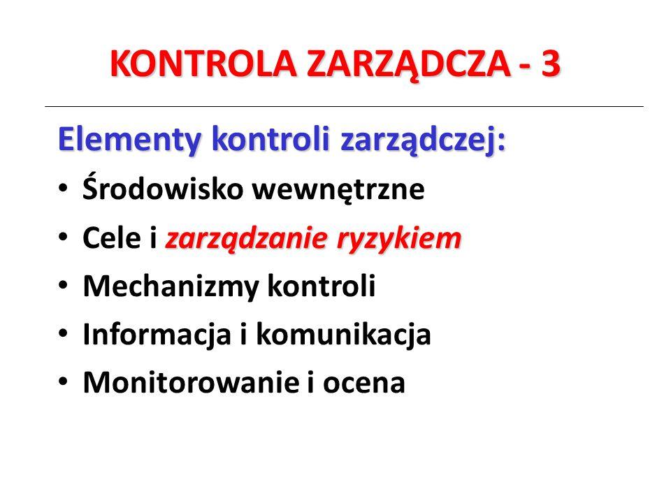 KONTROLA ZARZĄDCZA - 3 Elementy kontroli zarządczej: Środowisko wewnętrzne zarządzanie ryzykiem Cele i zarządzanie ryzykiem Mechanizmy kontroli Inform