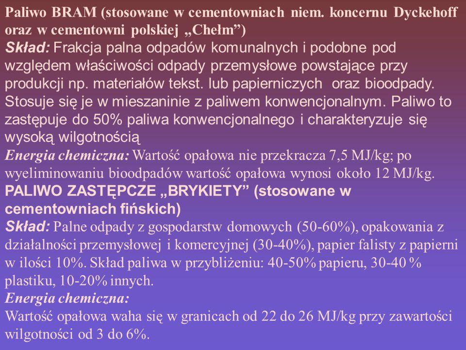 """Paliwo BRAM (stosowane w cementowniach niem. koncernu Dyckehoff oraz w cementowni polskiej """"Chełm"""") Skład: Frakcja palna odpadów komunalnych i podobne"""