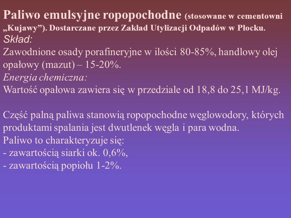 """Paliwo emulsyjne ropopochodne (stosowane w cementowni """"Kujawy""""). Dostarczane przez Zakład Utylizacji Odpadów w Płocku. Skład: Zawodnione osady porafin"""