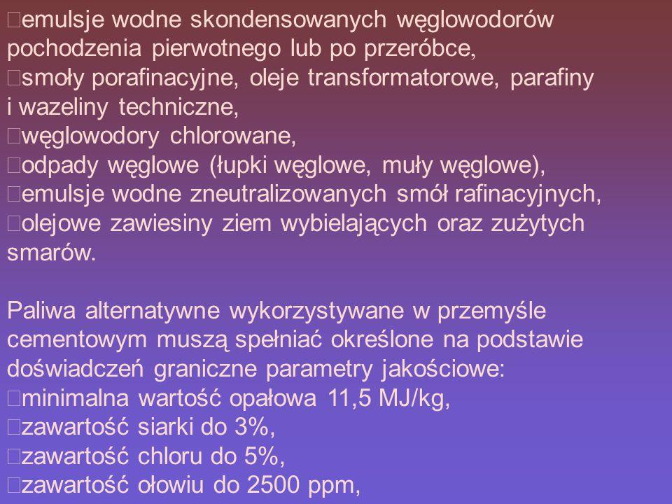  emulsje wodne skondensowanych węglowodorów pochodzenia pierwotnego lub po przeróbce   smoły porafinacyjne, oleje transformatorowe, parafiny i wazeliny techniczne,  węglowodory chlorowane,  odpady węglowe (łupki węglowe, muły węglowe),  emulsje wodne zneutralizowanych smół rafinacyjnych,  olejowe zawiesiny ziem wybielających oraz zużytych smarów.