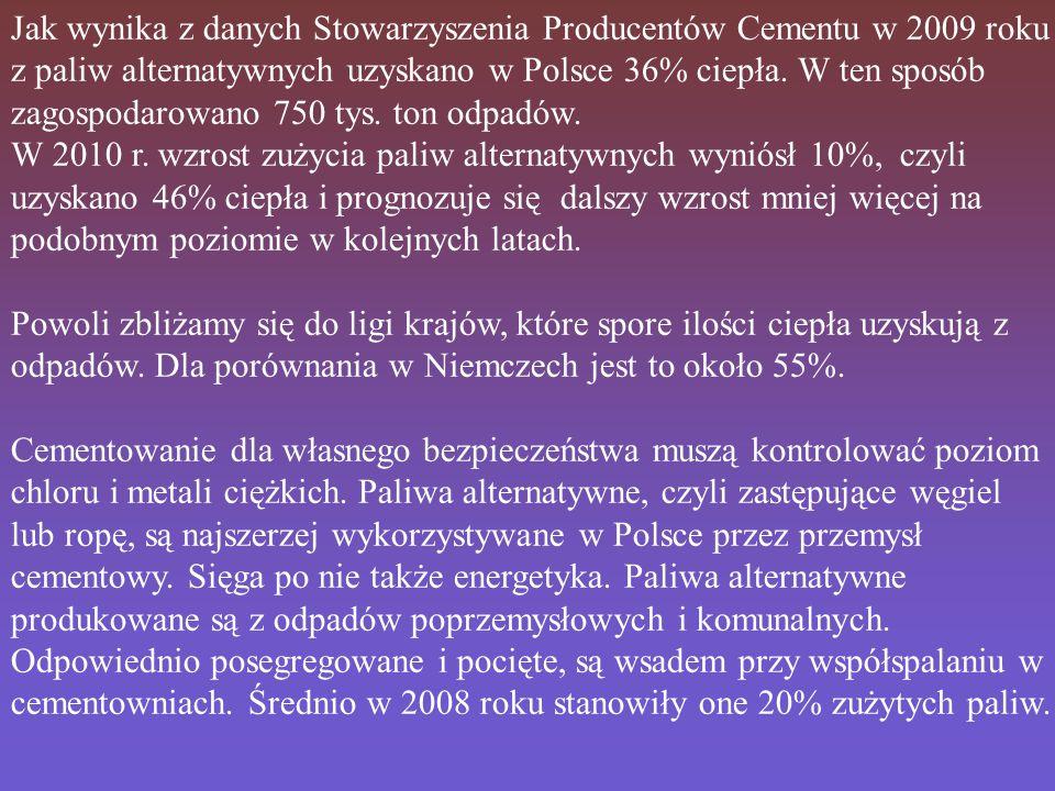 Jak wynika z danych Stowarzyszenia Producentów Cementu w 2009 roku z paliw alternatywnych uzyskano w Polsce 36% ciepła.