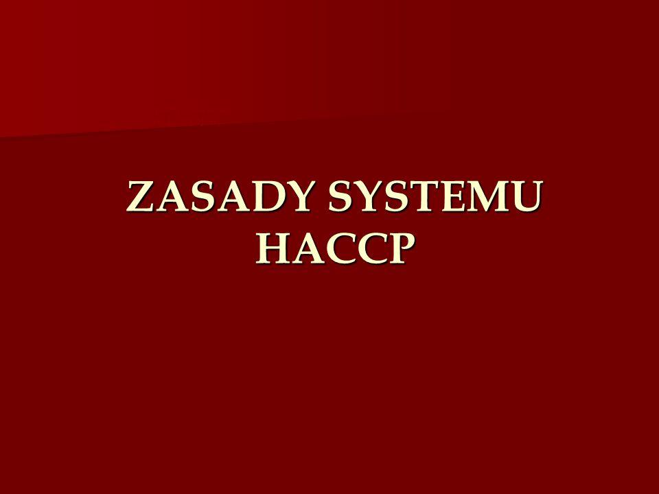 ZASADY SYSTEMU HACCP Projekt współfinansowany przez Unię Europejską