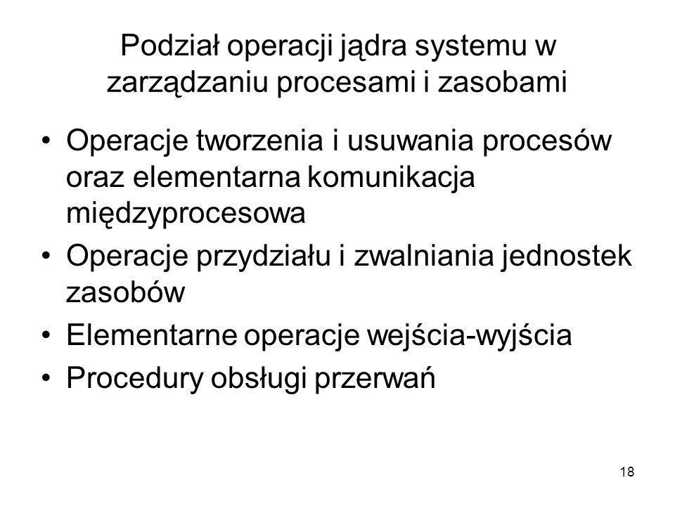 18 Podział operacji jądra systemu w zarządzaniu procesami i zasobami Operacje tworzenia i usuwania procesów oraz elementarna komunikacja międzyproceso