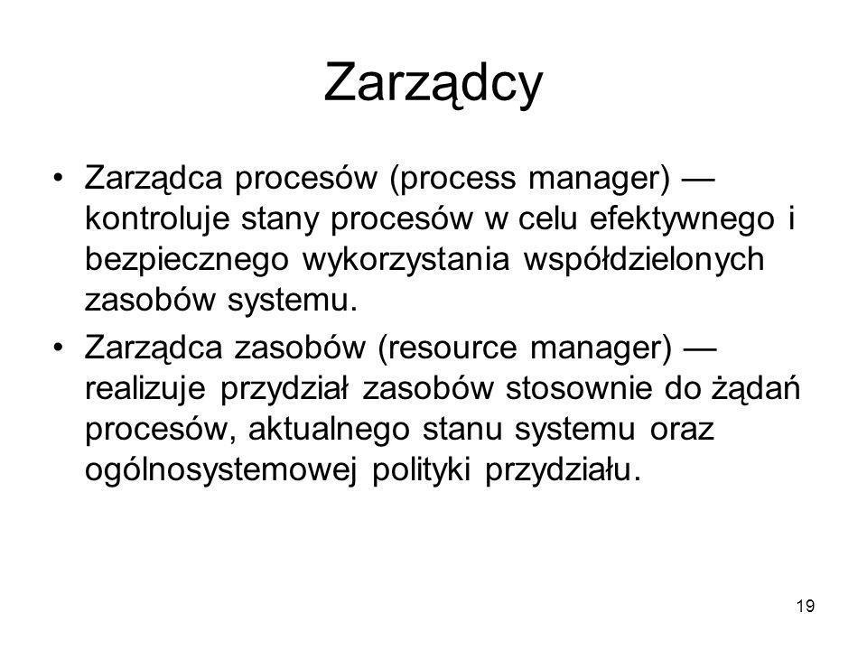 19 Zarządcy Zarządca procesów (process manager) — kontroluje stany procesów w celu efektywnego i bezpiecznego wykorzystania współdzielonych zasobów sy