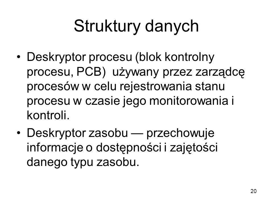 20 Struktury danych Deskryptor procesu (blok kontrolny procesu, PCB) używany przez zarządcę procesów w celu rejestrowania stanu procesu w czasie jego