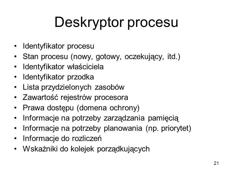 21 Deskryptor procesu Identyfikator procesu Stan procesu (nowy, gotowy, oczekujący, itd.) Identyfikator właściciela Identyfikator przodka Lista przydz