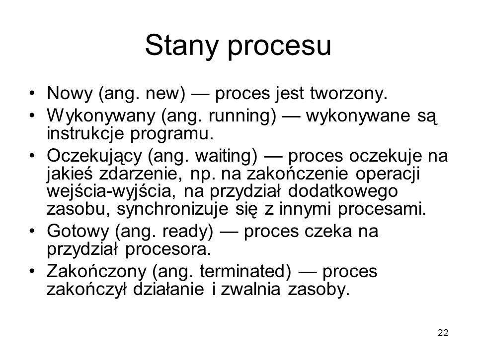 22 Stany procesu Nowy (ang. new) — proces jest tworzony. Wykonywany (ang. running) — wykonywane są instrukcje programu. Oczekujący (ang. waiting) — pr