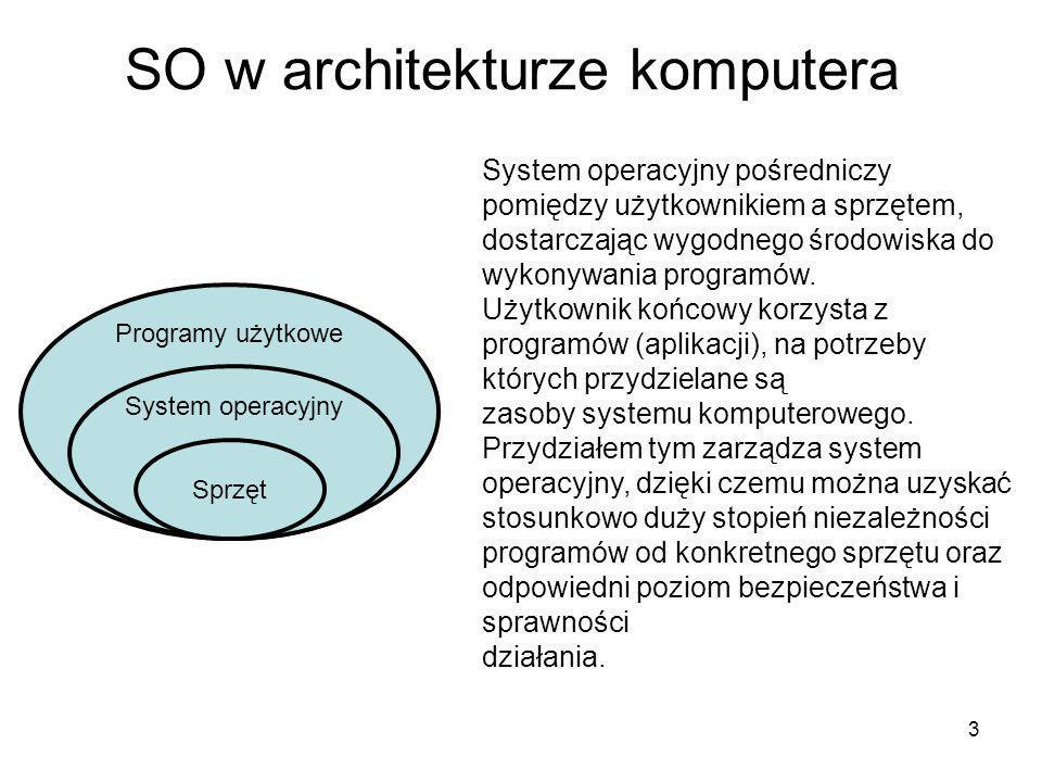 3 SO w architekturze komputera Programy użytkowe System operacyjny Sprzęt System operacyjny pośredniczy pomiędzy użytkownikiem a sprzętem, dostarczają