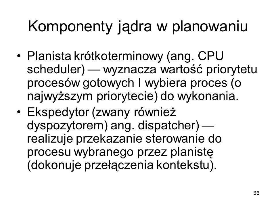 36 Komponenty jądra w planowaniu Planista krótkoterminowy (ang. CPU scheduler) — wyznacza wartość priorytetu procesów gotowych I wybiera proces (o naj