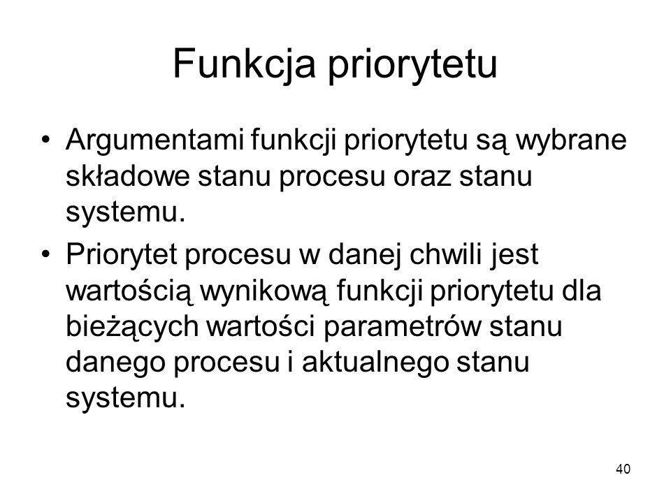40 Funkcja priorytetu Argumentami funkcji priorytetu są wybrane składowe stanu procesu oraz stanu systemu. Priorytet procesu w danej chwili jest warto