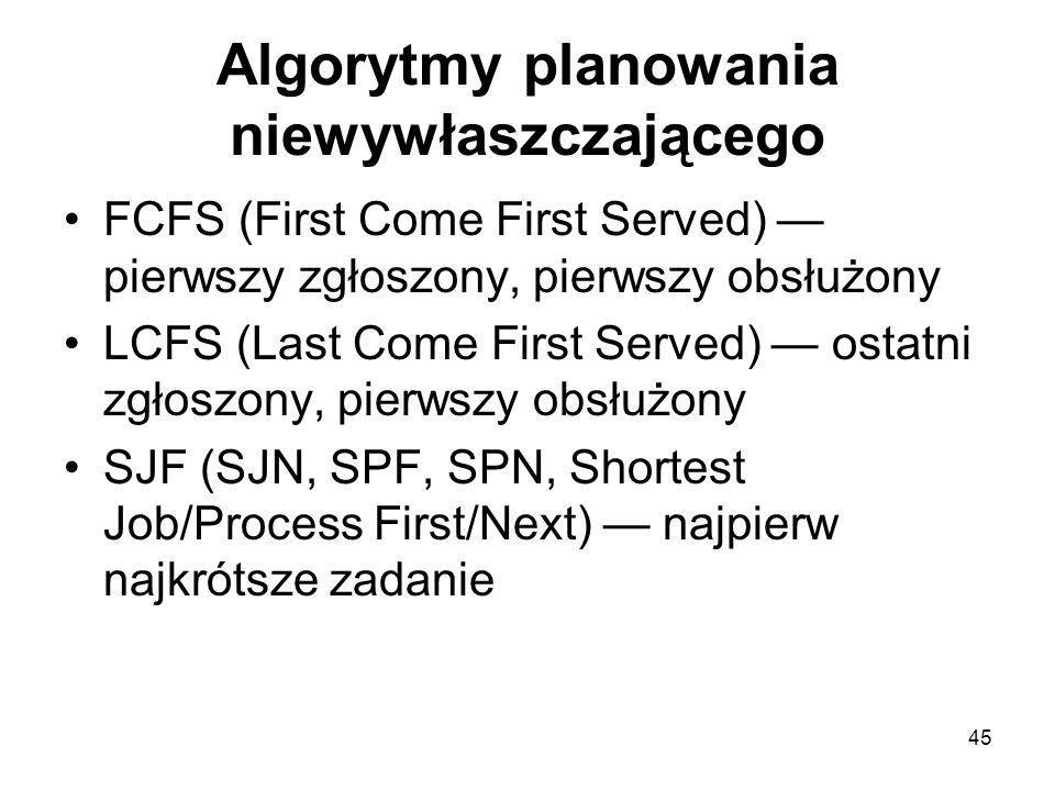45 Algorytmy planowania niewywłaszczającego FCFS (First Come First Served) — pierwszy zgłoszony, pierwszy obsłużony LCFS (Last Come First Served) — os