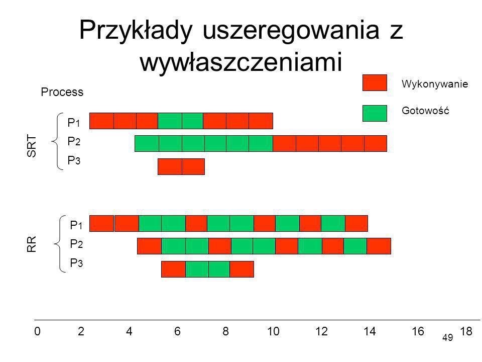 49 Przykłady uszeregowania z wywłaszczeniami 024681012141618 Process Wykonywanie Gotowość P1P1 P2P2 P3P3 SRT P1P1 P2P2 P3P3 RR