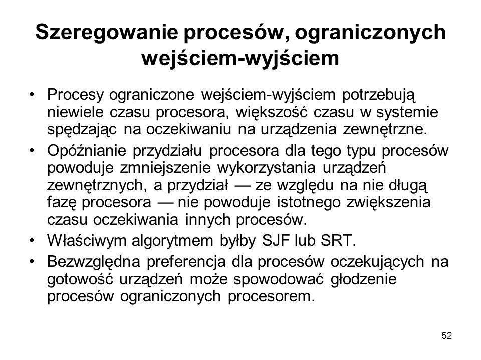 52 Szeregowanie procesów, ograniczonych wejściem-wyjściem Procesy ograniczone wejściem-wyjściem potrzebują niewiele czasu procesora, większość czasu w