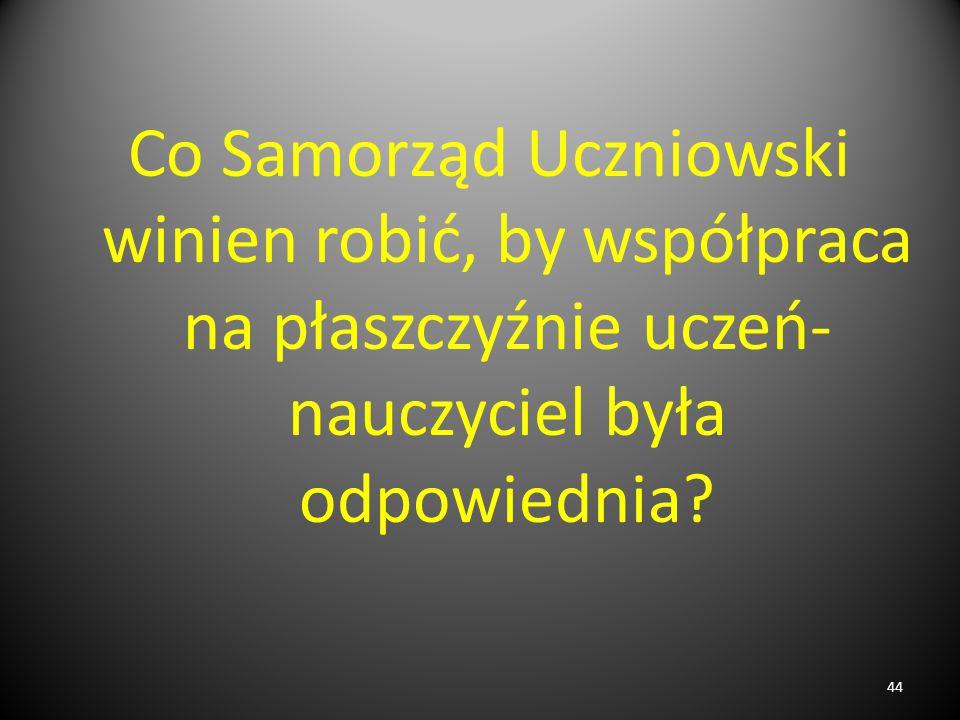 Co Samorząd Uczniowski winien robić, by współpraca na płaszczyźnie uczeń- nauczyciel była odpowiednia? 44