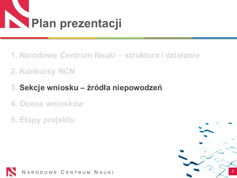 Plan prezentacji 1. Narodowe Centrum Nauki – struktura i działanie 2. Konkursy NCN 3. Sekcje wniosku – źródła niepowodzeń 4. Ocena wniosków 5. Etapy p