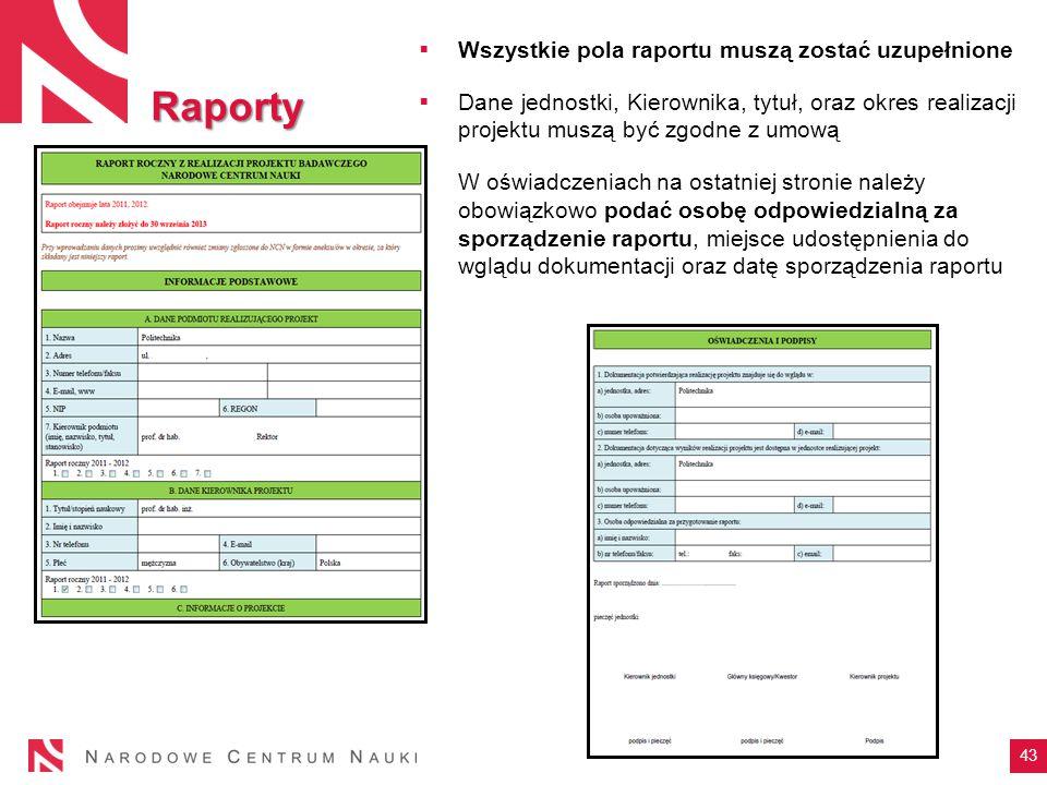 Raporty  Wszystkie pola raportu muszą zostać uzupełnione  Dane jednostki, Kierownika, tytuł, oraz okres realizacji projektu muszą być zgodne z umową