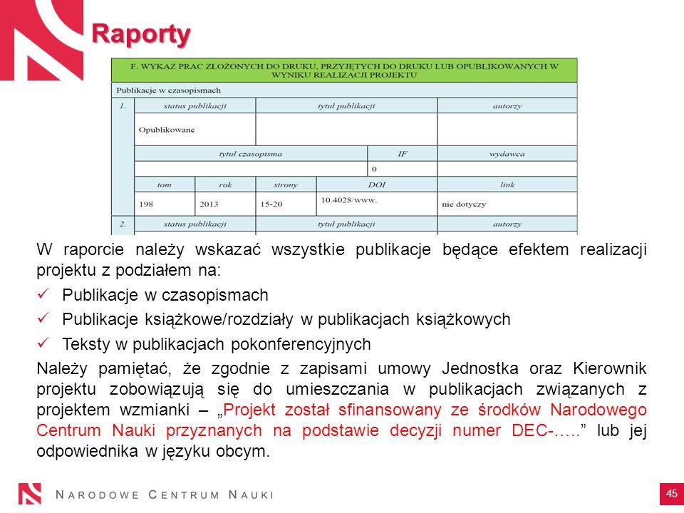 Raporty W raporcie należy wskazać wszystkie publikacje będące efektem realizacji projektu z podziałem na: Publikacje w czasopismach Publikacje książko