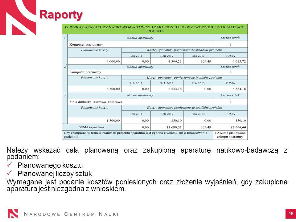 Raporty Należy wskazać całą planowaną oraz zakupioną aparaturę naukowo-badawczą z podaniem: Planowanego kosztu Planowanej liczby sztuk Wymagane jest p