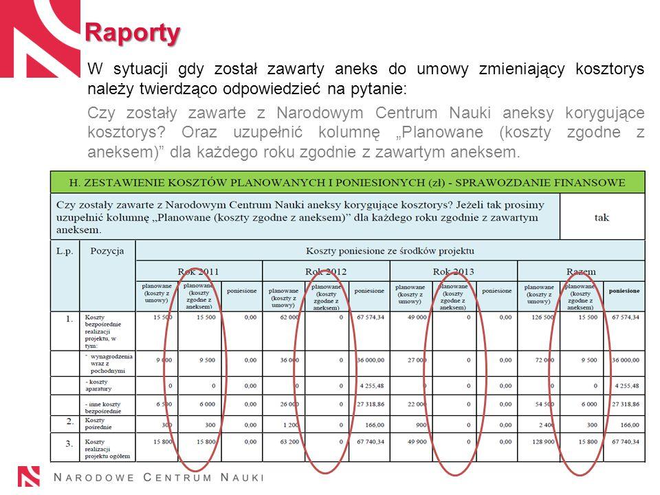 Raporty W sytuacji gdy został zawarty aneks do umowy zmieniający kosztorys należy twierdząco odpowiedzieć na pytanie: Czy zostały zawarte z Narodowym