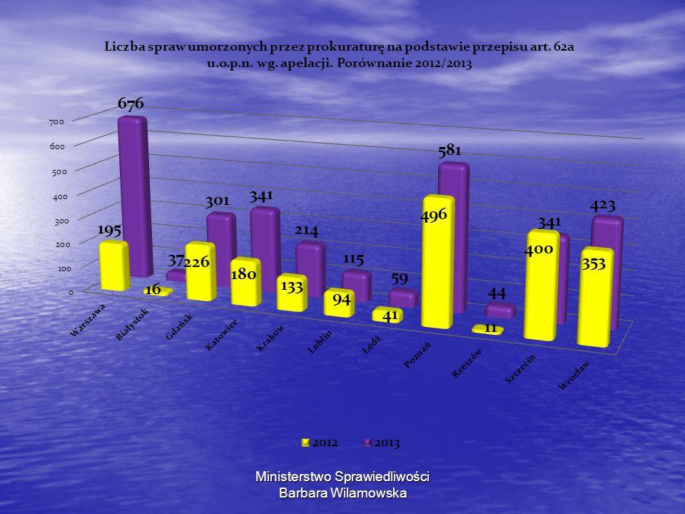 Umorzenia 62a - Prokuratura 2011- 0 2011- 0 2012 – 2154 2012 – 2154 2013 - 3132 2013 - 3132 Ministerstwo Sprawiedliwości Barbara Wilamowska