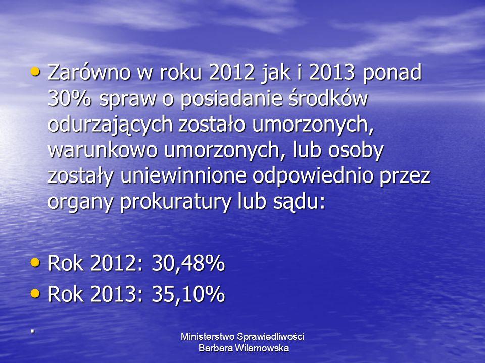 Zarówno w roku 2012 jak i 2013 ponad 30% spraw o posiadanie środków odurzających zostało umorzonych, warunkowo umorzonych, lub osoby zostały uniewinni