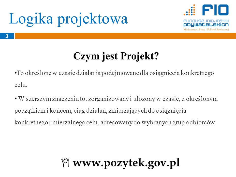 Logika projektowa 4 Identyfikacja Problemu Bez problemu nie ma projektu.