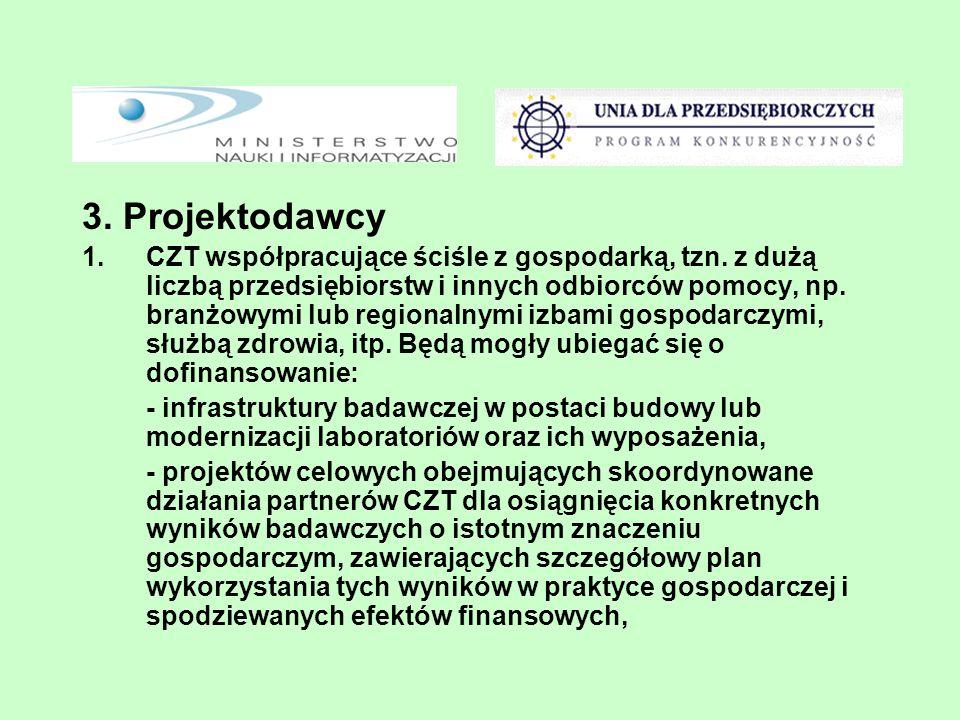 3. Projektodawcy 1.CZT współpracujące ściśle z gospodarką, tzn.