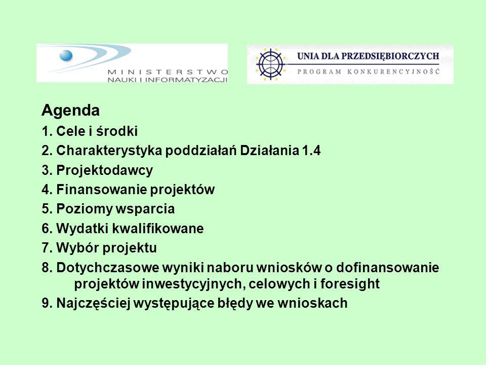 Agenda 1. Cele i środki 2. Charakterystyka poddziałań Działania 1.4 3. Projektodawcy 4. Finansowanie projektów 5. Poziomy wsparcia 6. Wydatki kwalifik