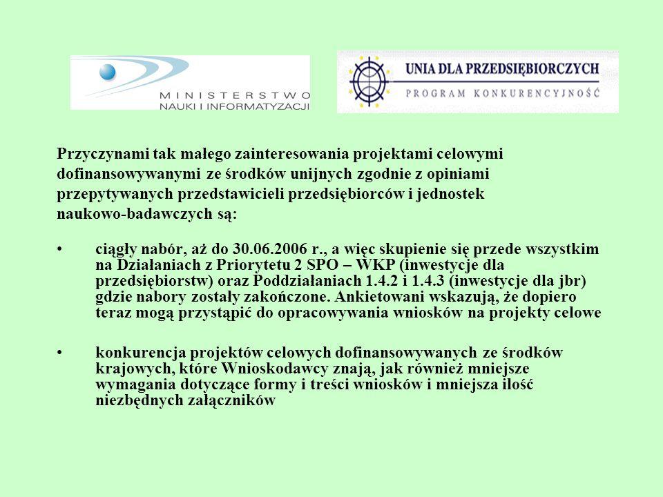 Przyczynami tak małego zainteresowania projektami celowymi dofinansowywanymi ze środków unijnych zgodnie z opiniami przepytywanych przedstawicieli przedsiębiorców i jednostek naukowo-badawczych są: ciągły nabór, aż do 30.06.2006 r., a więc skupienie się przede wszystkim na Działaniach z Priorytetu 2 SPO – WKP (inwestycje dla przedsiębiorstw) oraz Poddziałaniach 1.4.2 i 1.4.3 (inwestycje dla jbr) gdzie nabory zostały zakończone.