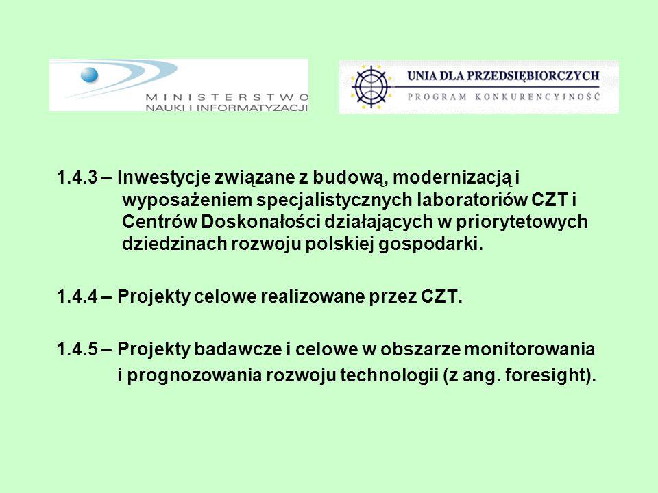 1.4.3 – Inwestycje związane z budową, modernizacją i wyposażeniem specjalistycznych laboratoriów CZT i Centrów Doskonałości działających w priorytetowych dziedzinach rozwoju polskiej gospodarki.