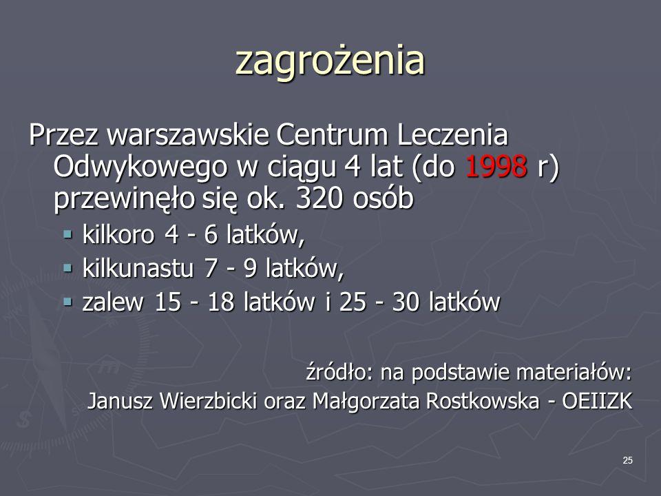 25 zagrożenia Przez warszawskie Centrum Leczenia Odwykowego w ciągu 4 lat (do 1998 r) przewinęło się ok. 320 osób  kilkoro 4 - 6 latków,  kilkunastu