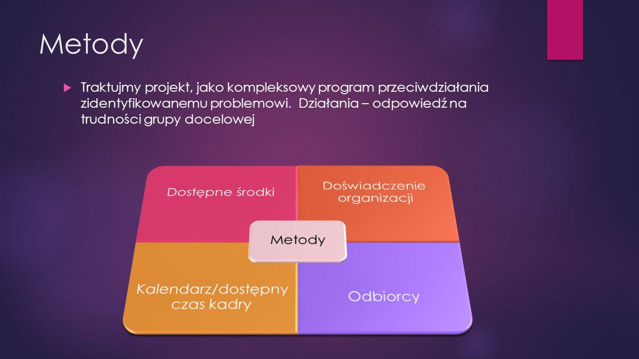 Metody  Traktujmy projekt, jako kompleksowy program przeciwdziałania zidentyfikowanemu problemowi.