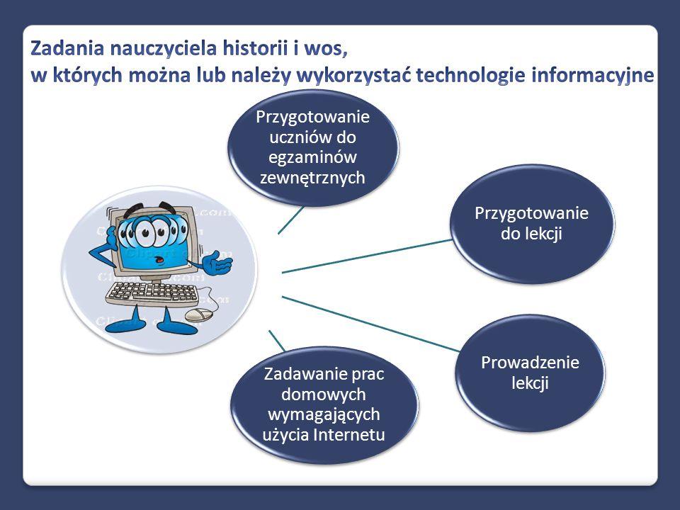 Przygotowanie uczniów do egzaminów zewnętrznych Przygotowanie do lekcji Zadawanie prac domowych wymagających użycia Internetu Prowadzenie lekcji